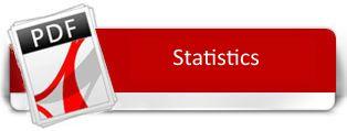 bt tppa statistics